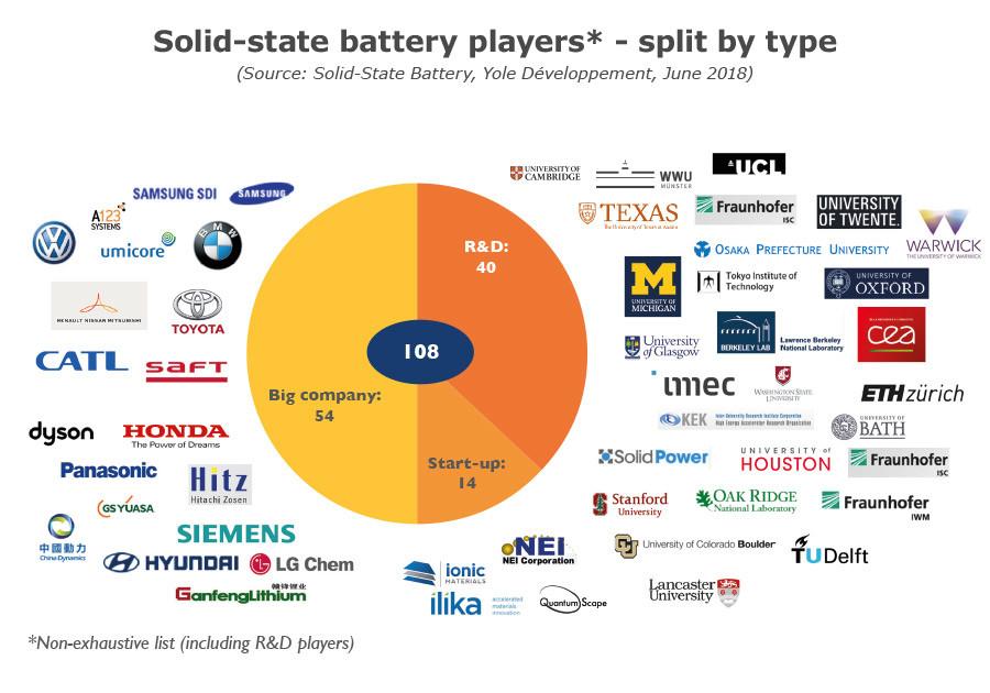 日本政府或砸数千亿日圆资助研发固态电池(图)