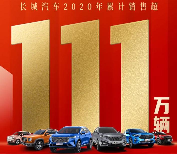 长城汽车2020年销售超111万辆 欧拉品牌销售新车56261辆