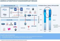 2021年全球汽车业10大走势展望:电动汽车将拥有专用平台