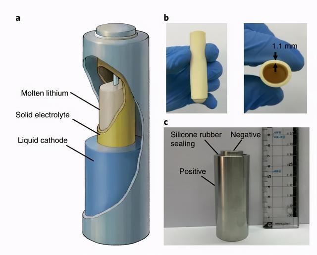 31岁郑州大学教授发明突破性固态电解质熔融锂金属电池