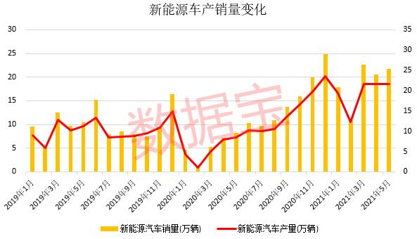 锂电池最新业绩暴增股来了!产业链景气度爆棚关键原材料价格大涨200%