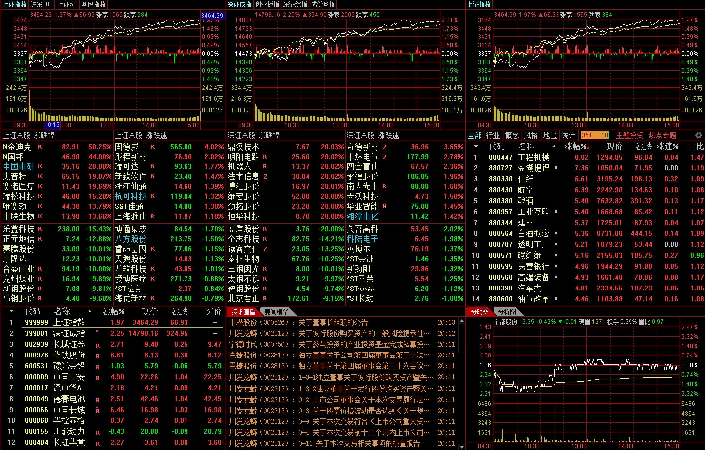 截止到8月2日沪深两市总市值达847630.74亿元 上市公司数量达4430家