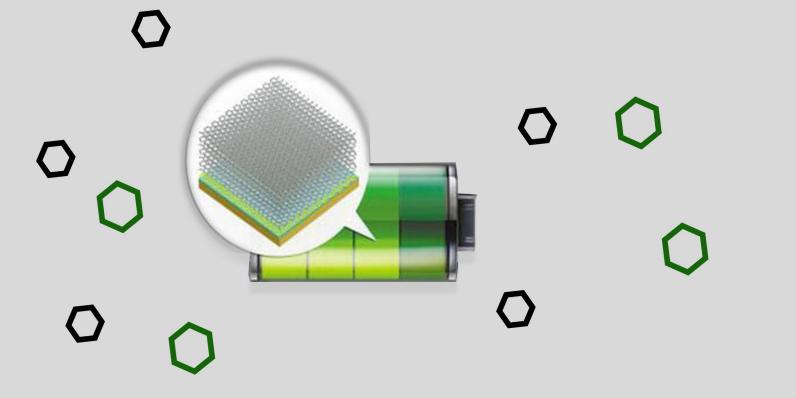 全球在石墨烯储能领域应用相关专利共计6415件 中国申请量占比逾8成