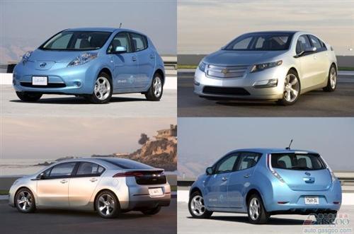 美国电动车销量排行:特斯拉排名下滑