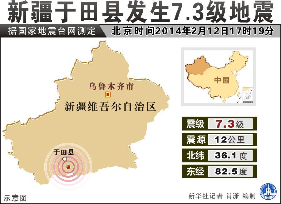 新疆和田地区发生地震 多家光伏企业当地布局