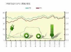 充电桩为新能源汽车炒作加码  特斯拉挑动矿业神经