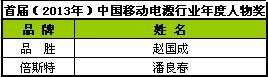 品胜获首届(2013-2014)移动电源行业年度品牌奖
