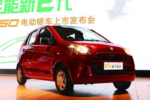 新能源汽车产业凸显战略性新兴产业山东模式