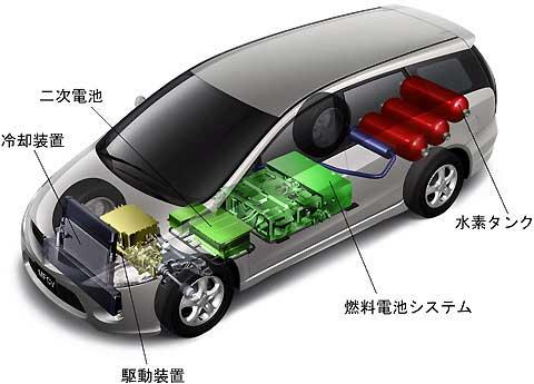 日本拟引进购车补贴制度 燃料电池车首先受益