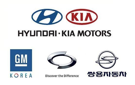 韩国整车厂商10月业绩不振销量下滑 同比减少2.3%
