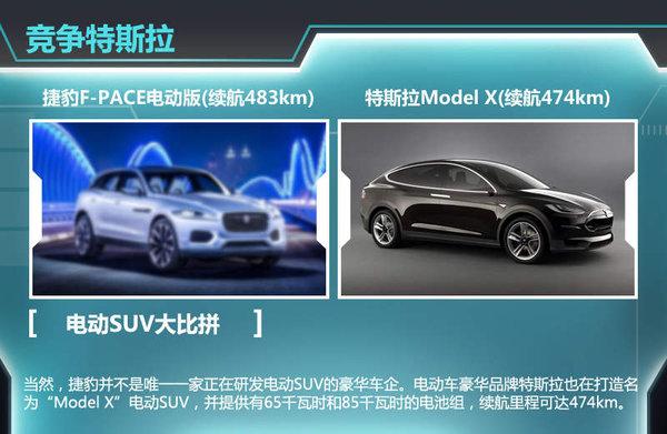 捷豹规划电动SUV/续航483km 竞争特斯拉