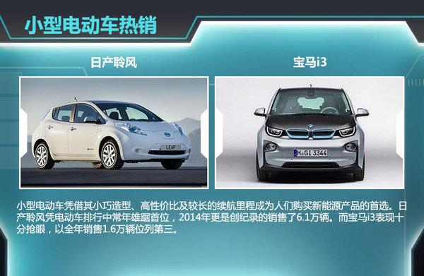 全球10大电动车销量排行榜 中国哪四家企业榜上有名?