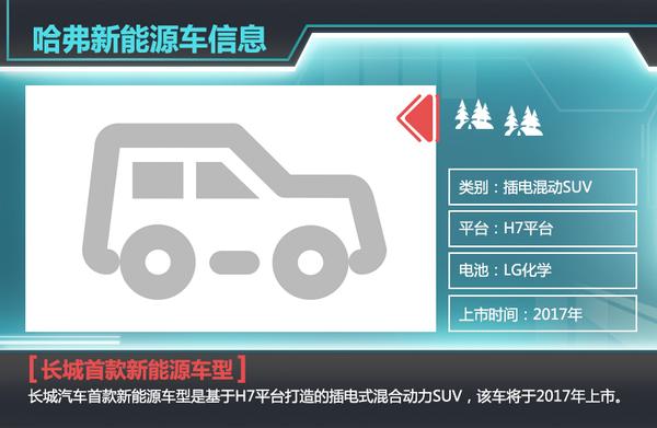 """哈弗与通用""""共享""""供应商 将推混动SUV"""
