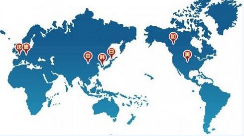 超级电容器市场主要集中在美国、日本、俄罗斯等国