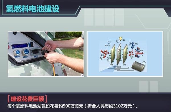 日本三大巨头车企投4892万美元  建氢燃料电池站