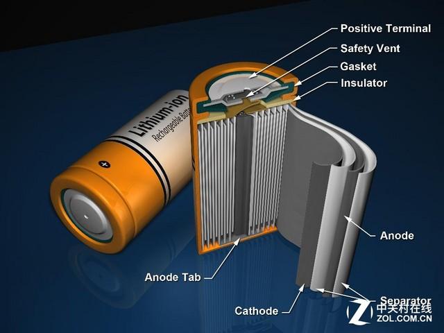 汽车锂离子电池结构解析