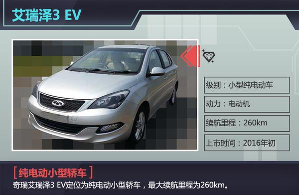奇瑞A0级纯电动车续航260km 竞争北汽EV