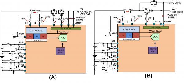 图 SEQ Figure * ARABIC 1:电池管理系统(BMS)功能块的简化示意图。