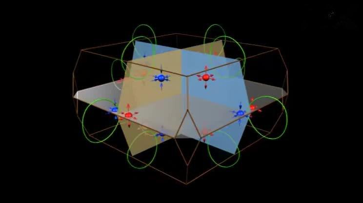 中国科学家发现外尔费米子 可用于手机电池