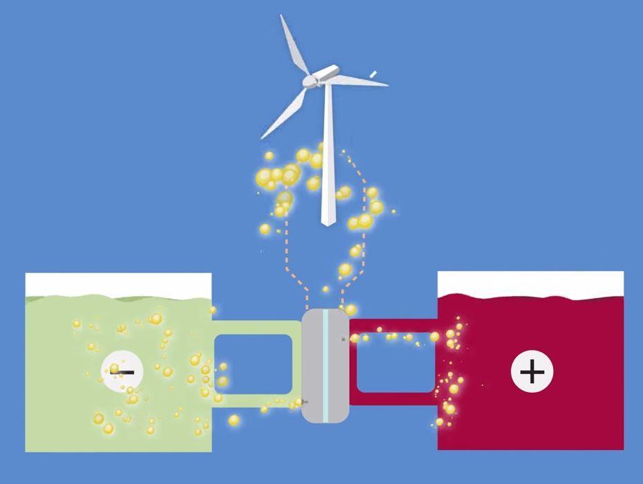 全球新能源500强名单出炉 中国公司入围168家