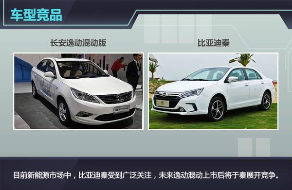 长安首款混动轿车量产在即 竞争比亚迪秦