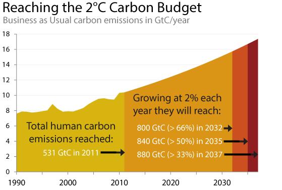 国际能源署:到2030年全球新能源投资或达90万亿美元