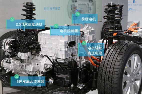 2015年国内电动客车六大整车控制器制造商盘点