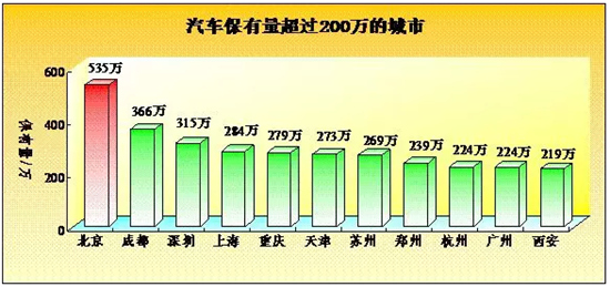 公安部交管局:我国新能源汽车保有量达58.32万辆