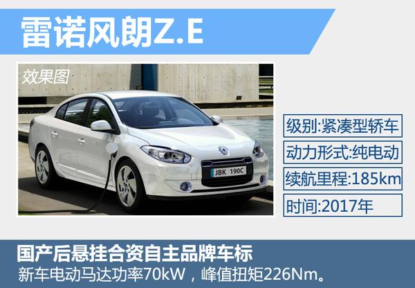 """雷诺电动车将在华投产 """"换标""""东风风诺"""