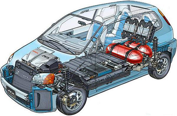 """推动新能源汽车发展  电池需加紧""""充电"""""""