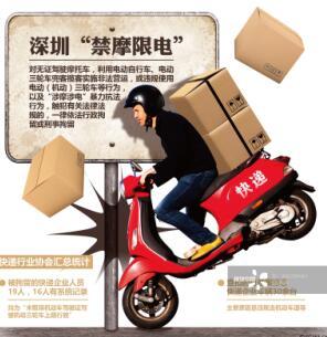 禁摩限电在深圳