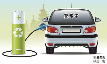 重庆将建11万个充电桩 满足10万辆车需求
