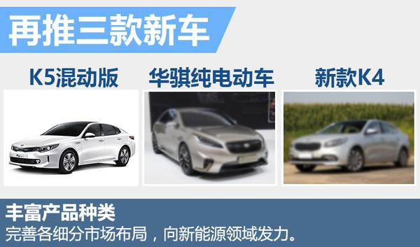东风悦达起亚将推3款新车 含首款电动车
