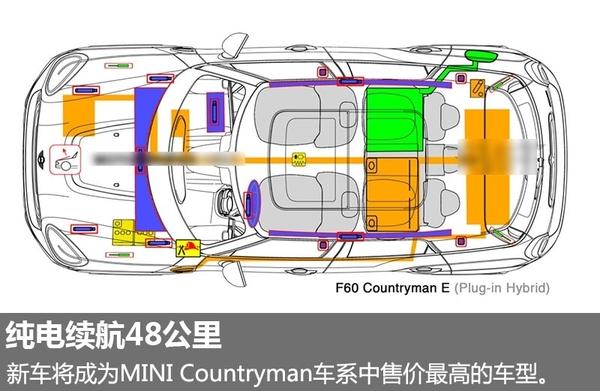 MINI将推全新Countryman 搭载插电混动系统
