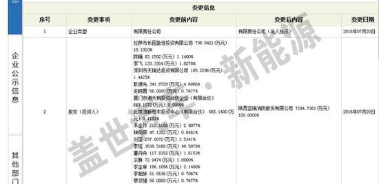 喜父亲普奔,李瑶卖沃特玛电池获更加超越26亿
