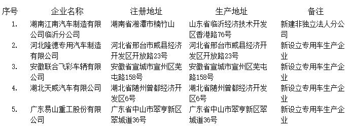 江南汽车等5家企业入围工信部第288批新增车辆生产企业名单
