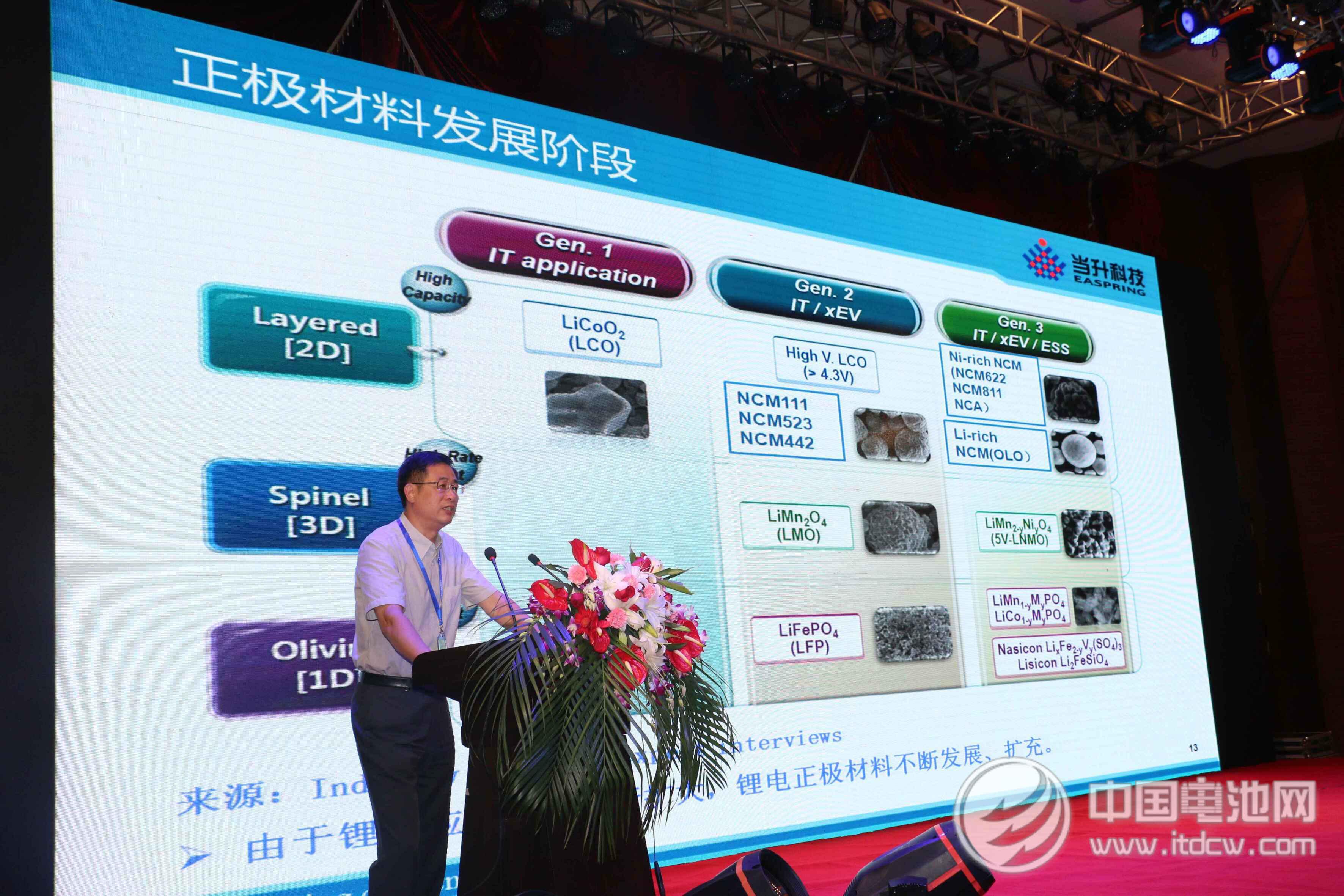 当升科技总经理李建忠:全球锂电正极材料市场及发展趋势