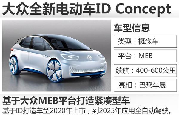 大众2025战略发展目标:研发并量产超过30款电动车