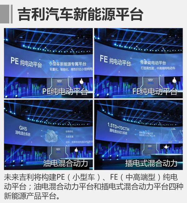 吉利湘潭工厂将产新能源SUV 产能30万辆