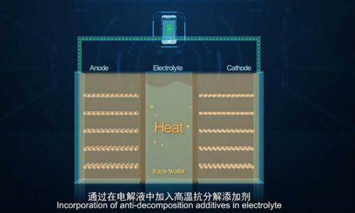 华为石墨烯基锂离子电池只是出现重大突破没有商用