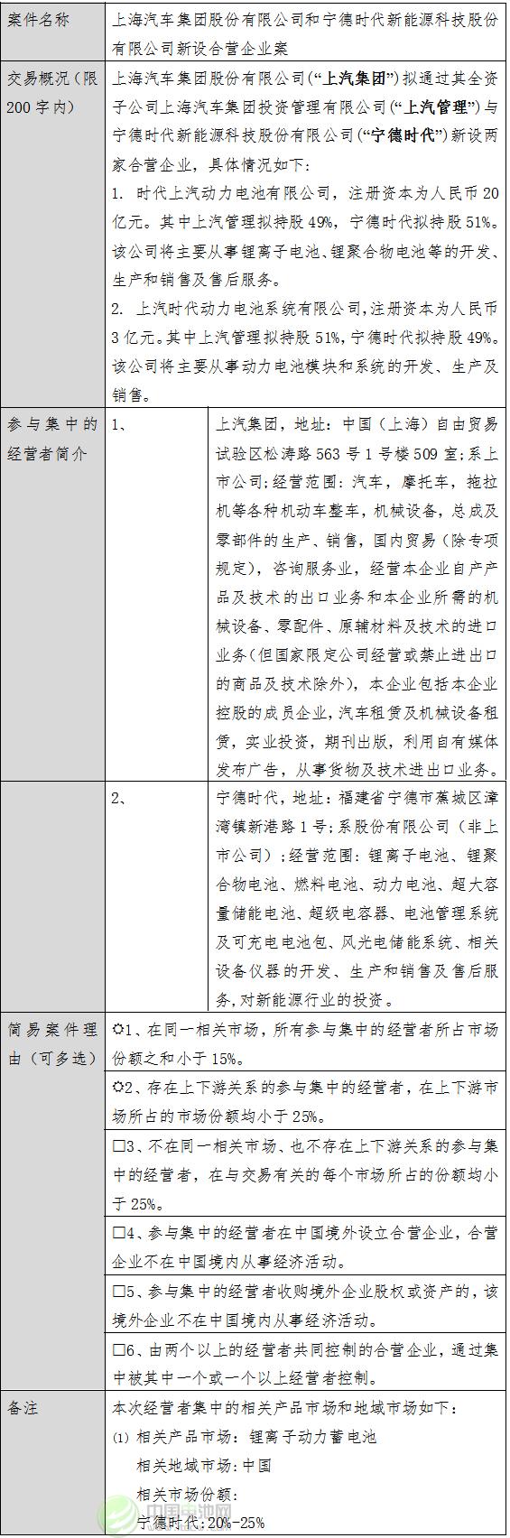 经营者集中简易案件公示表