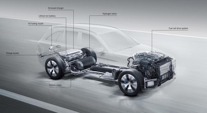 奔驰将推新氢燃料电池车 电池满电且储氢罐加满时续航483km