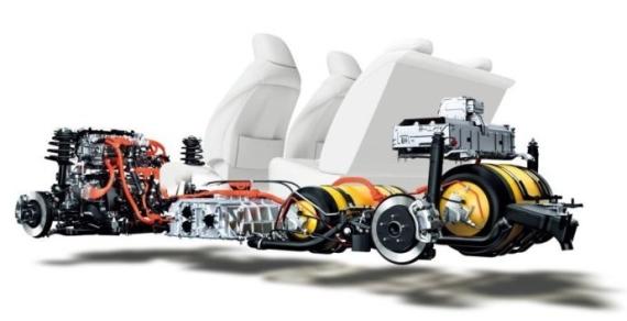 氢燃料接棒锂电池走强 三层面解析产业链投资机会