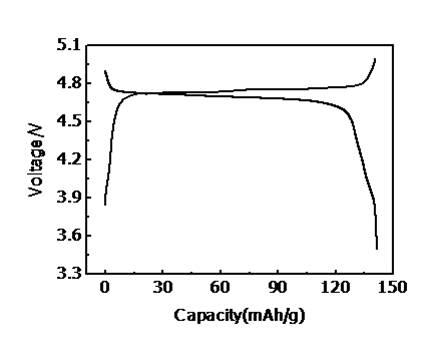 新一代高电压镍锰酸锂电池具备安全性高,寿命长(循环超过25000次,约3