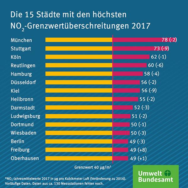 燃油车还是新能源车:德国汽车产业的艰难转型