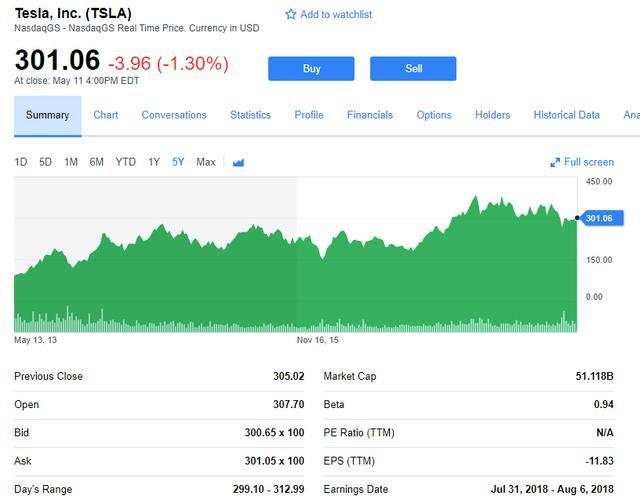 苹果完成对特斯拉收购的尽职调查 马斯克愿意接受买断
