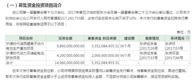 宁德时代更新招股说明书 定价25.14元/股 预计5月30日发行