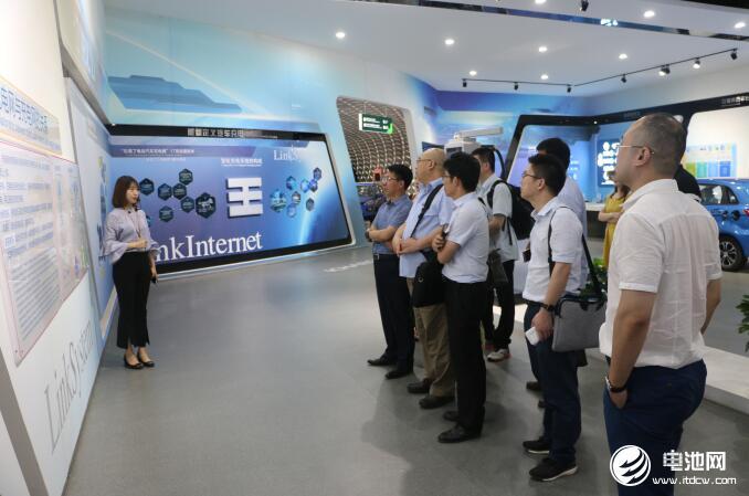 中国锂电新能源产业链调研团参观中国新能源生态科技馆