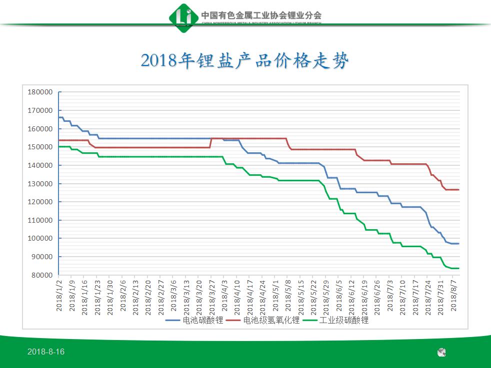 2020年全球锂盐加工产能将超80万吨 增量主要来自中国