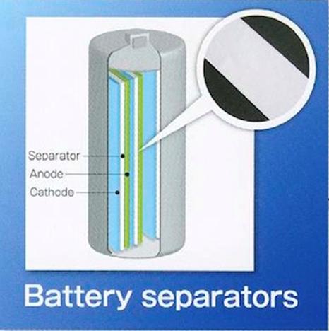 三井化学提升超高分子量聚乙烯产能以满足电池隔膜的需求